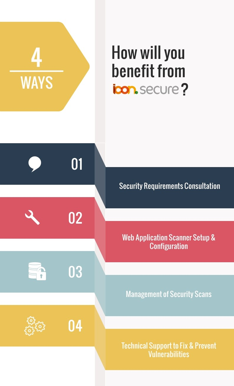 ICON secure benefits